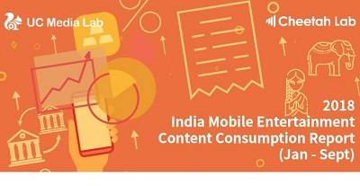 Entertainment tops mobile content consumption in India