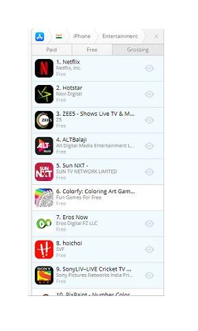 hoichoi among Top 10 Grossing Entertainment Apps on iOS