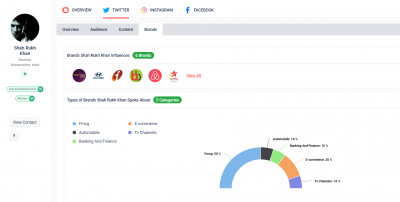 Twitter Brand Collaboration