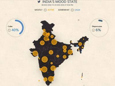 Maxus Kaleidoscope maps mood state of India post demonetisation drive
