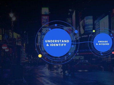 Understand, Identify, Engage and Acquire your Consumers with InMobi